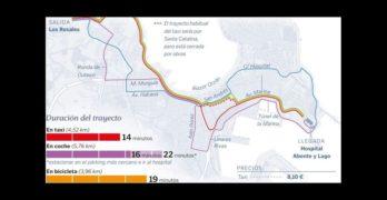 Según la Voz de Galicia la bici es una buena opción para atravesar A Coruña