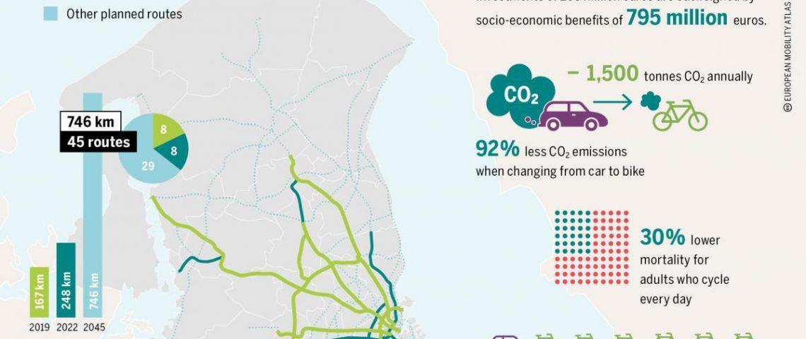 Atlas de la Movilidad Europea 2021