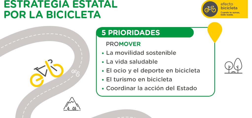 España ya cuenta con una Estrategia Estatal por la Bicicleta